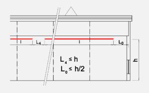 Rozmísťování panelů - podélné