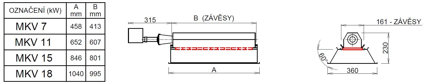 MKV 7 až 18 kW